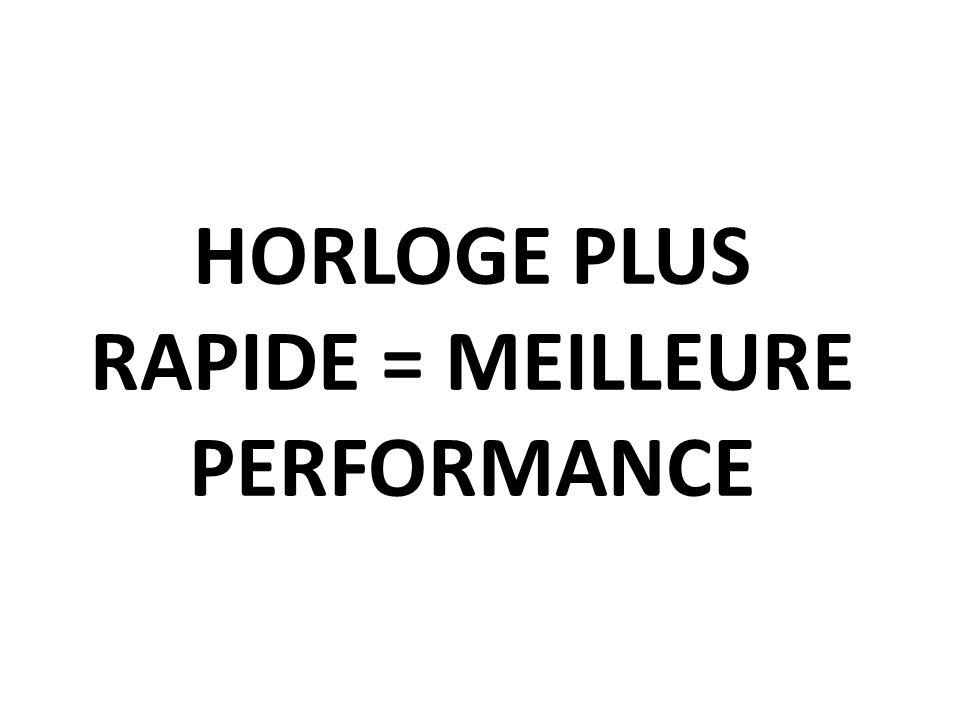 horloge plus rapide = meilleure performance