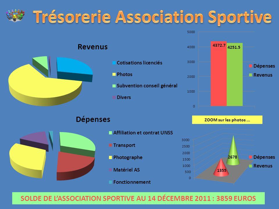 Trésorerie Association Sportive