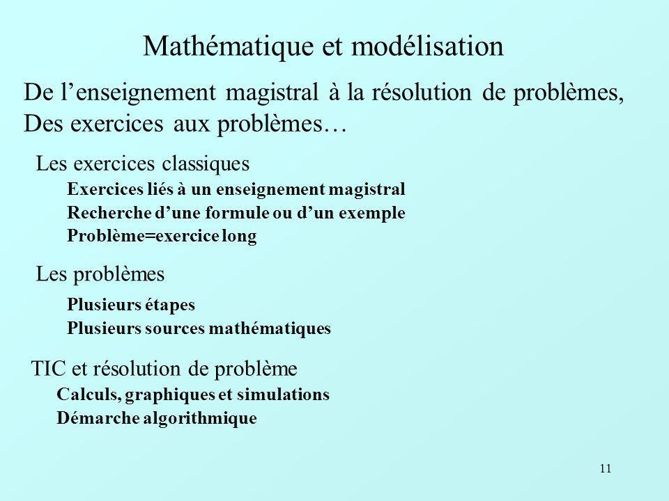 Mathématique et modélisation