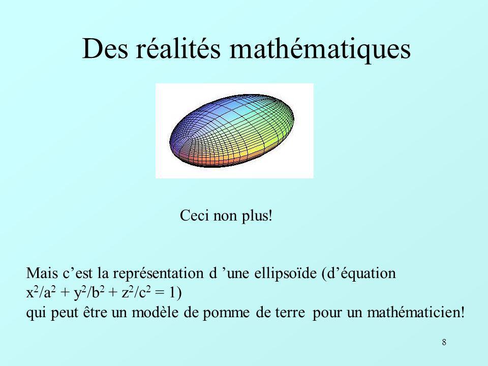Des réalités mathématiques