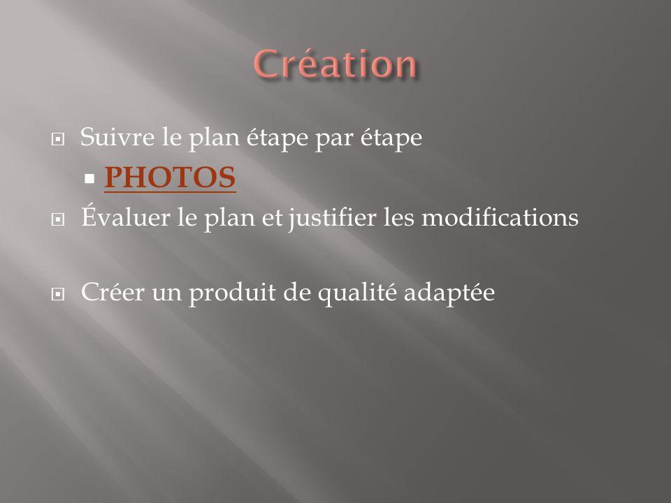 Création PHOTOS Suivre le plan étape par étape