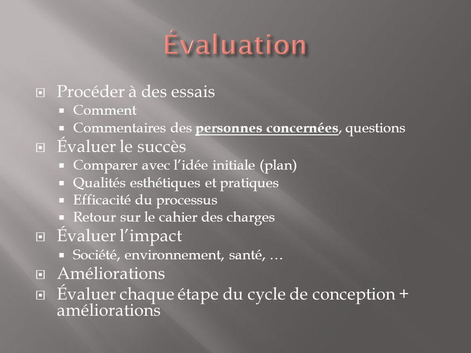Évaluation Procéder à des essais Évaluer le succès Évaluer l'impact
