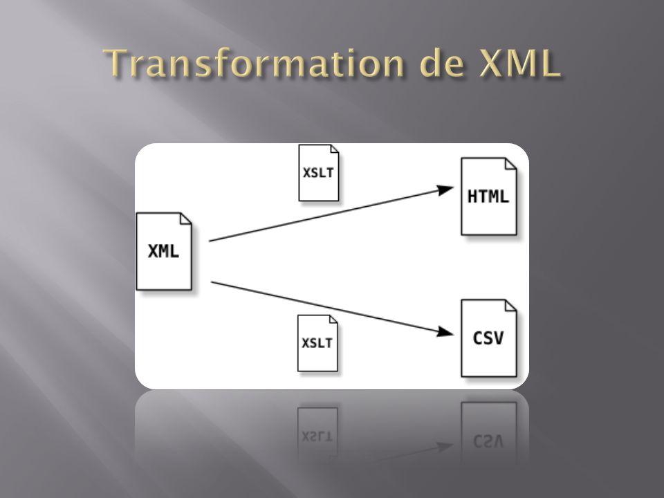 Transformation de XML