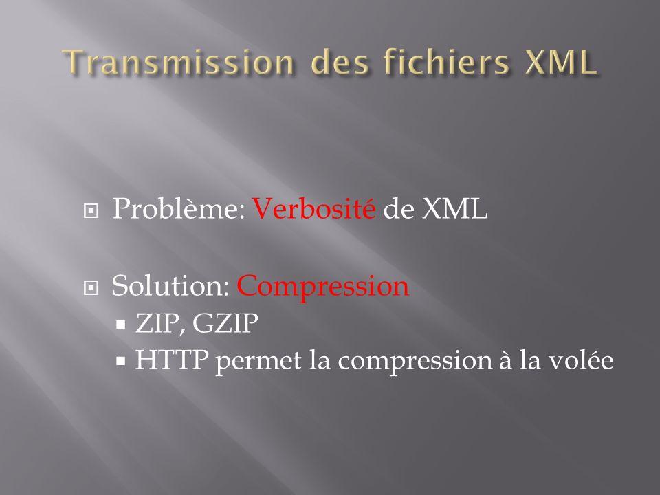 Transmission des fichiers XML