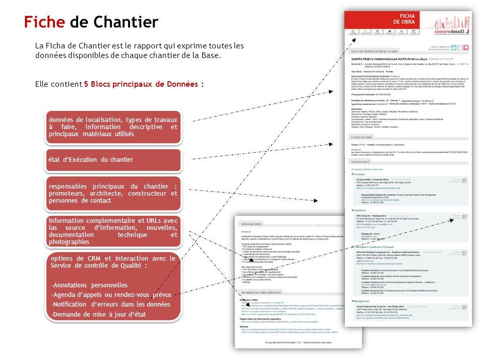 Fiche de Chantier La Ficha de Chantier est le rapport qui exprime toutes les données disponibles de chaque chantier de la Base.