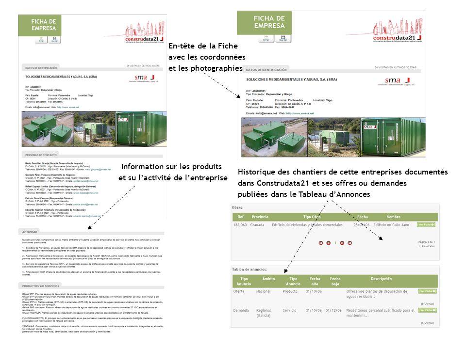Information sur les produits et su l'activité de l'entreprise