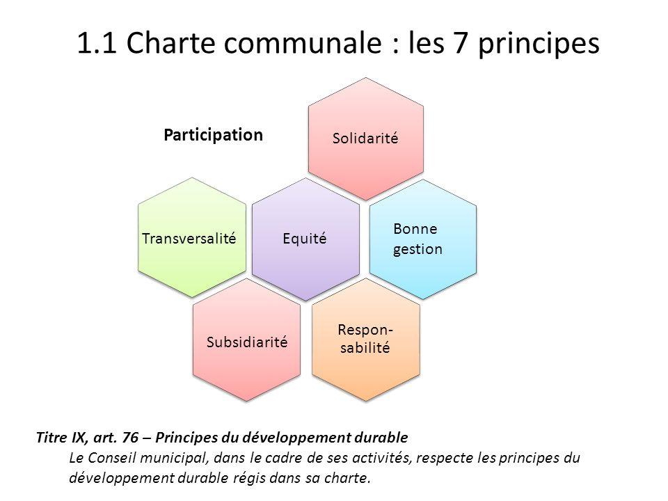 1.1 Charte communale : les 7 principes