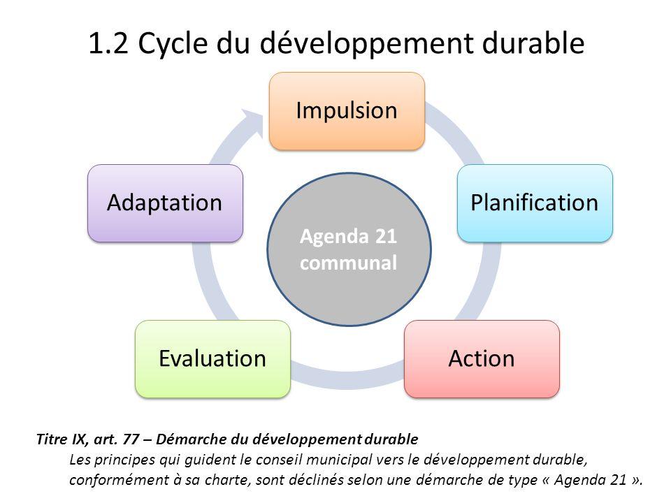 1.2 Cycle du développement durable