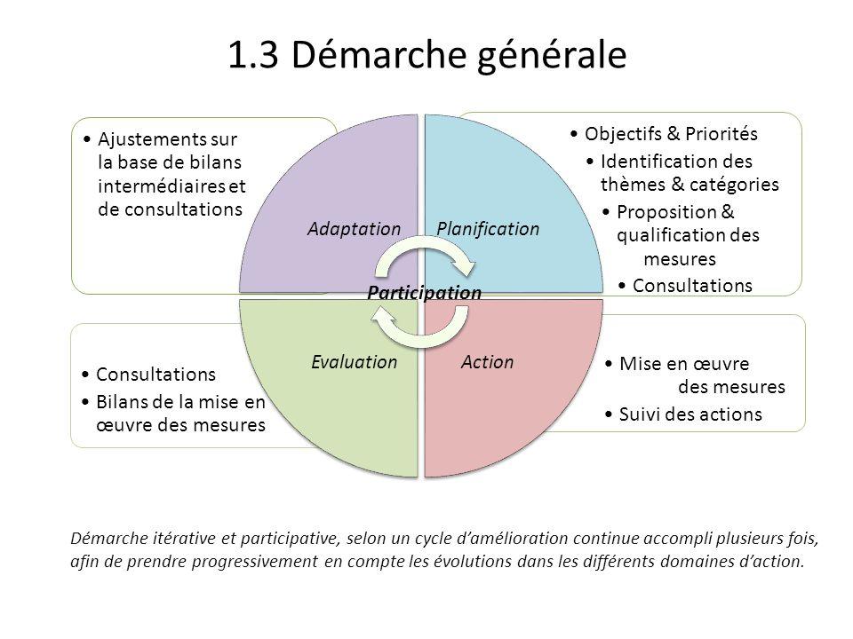 1.3 Démarche générale Mise en œuvre des mesures Suivi des actions