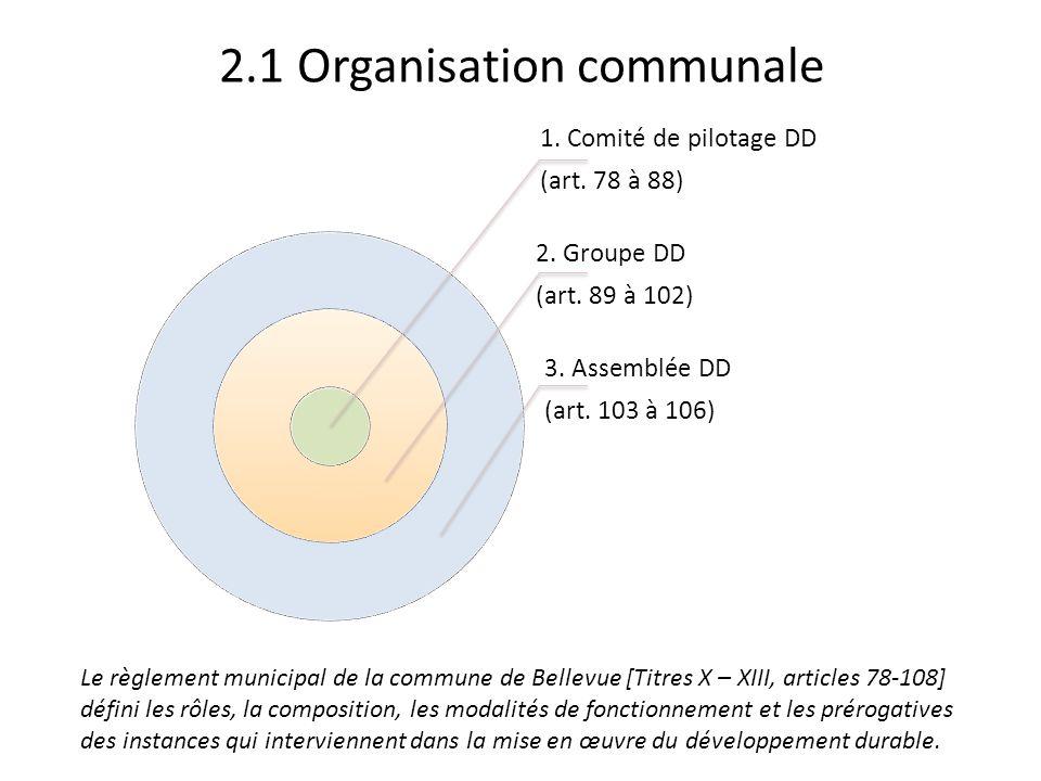 2.1 Organisation communale