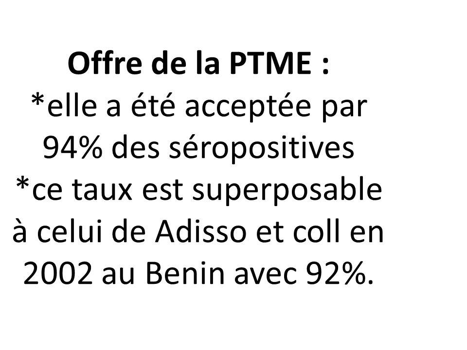 Offre de la PTME :. elle a été acceptée par 94% des séropositives