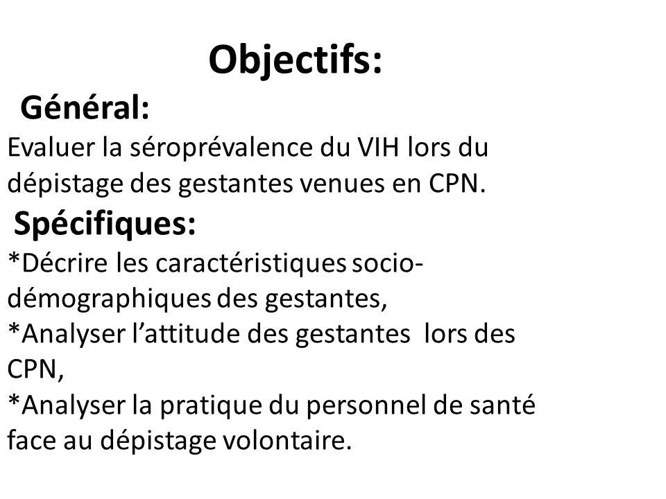 Objectifs: Général: Evaluer la séroprévalence du VIH lors du dépistage des gestantes venues en CPN.