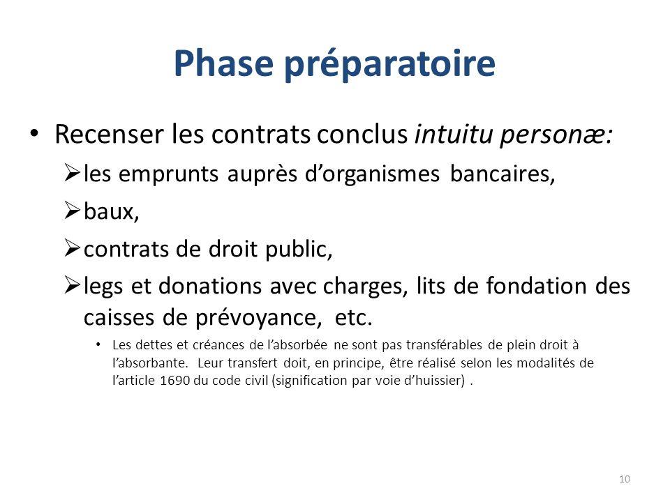Phase préparatoire Recenser les contrats conclus intuitu personæ: