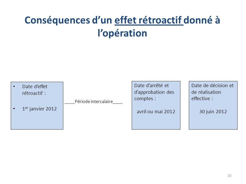 Conséquences d'un effet rétroactif donné à l'opération