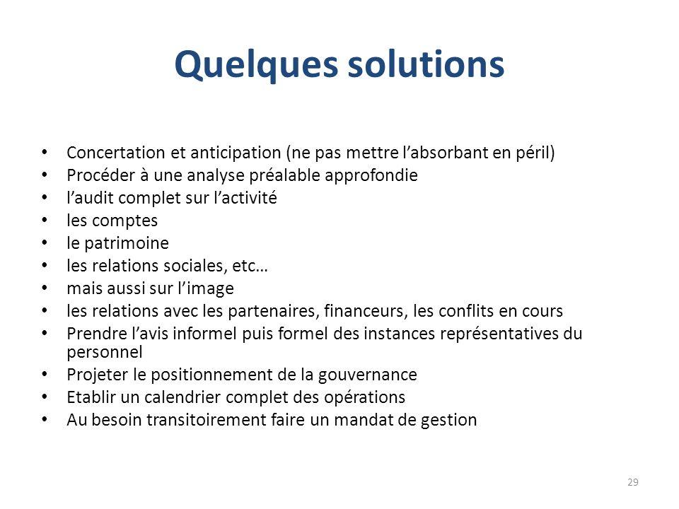 Quelques solutions Concertation et anticipation (ne pas mettre l'absorbant en péril) Procéder à une analyse préalable approfondie.