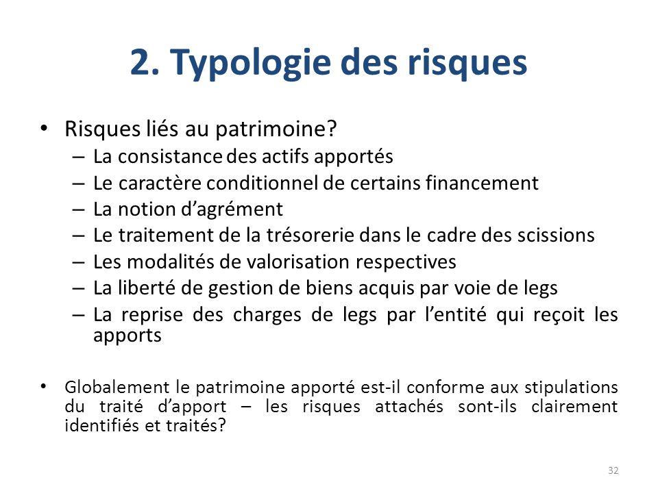 2. Typologie des risques Risques liés au patrimoine