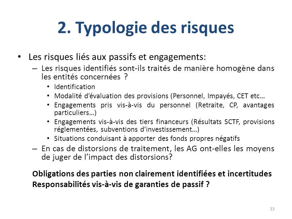 2. Typologie des risques Les risques liés aux passifs et engagements: