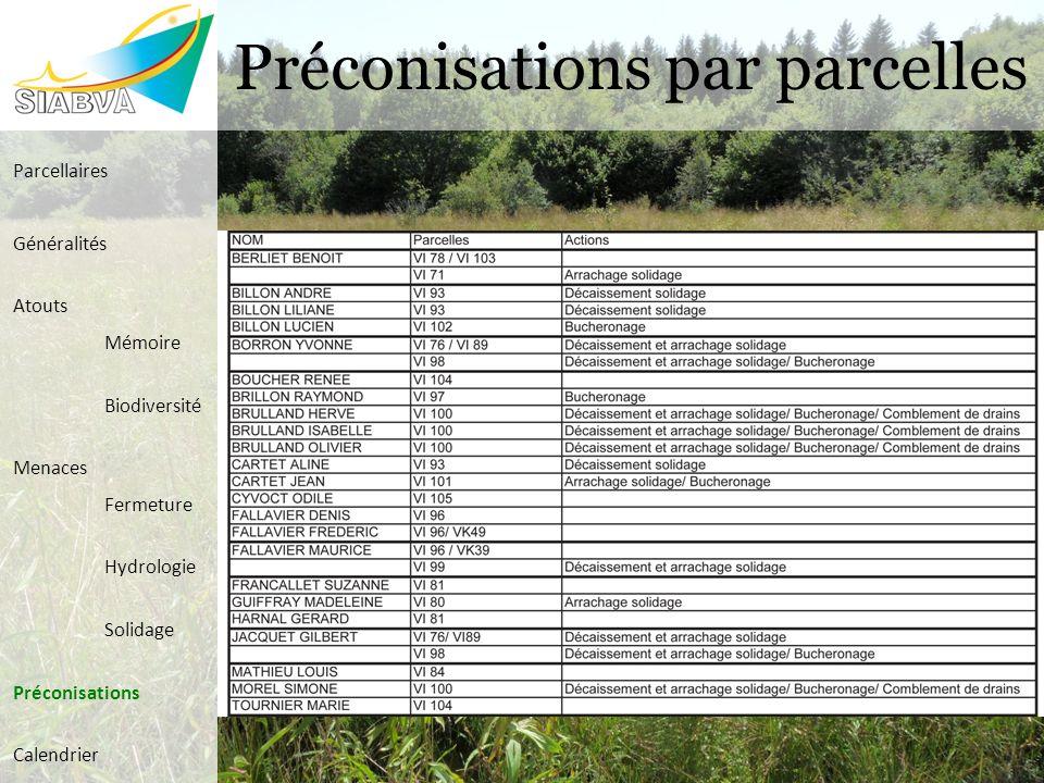 Préconisations par parcelles