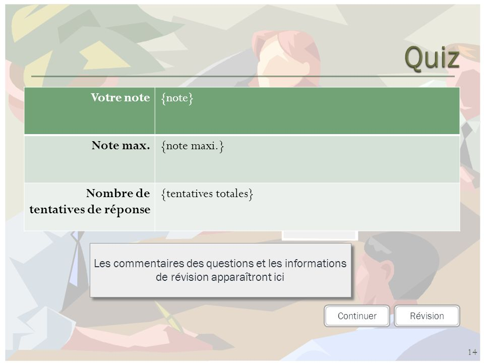 Quiz Votre note {note} Note max. {note maxi.}