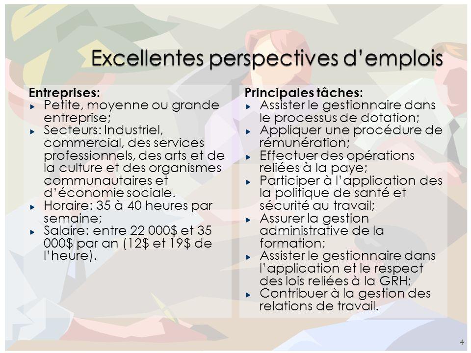 Excellentes perspectives d'emplois