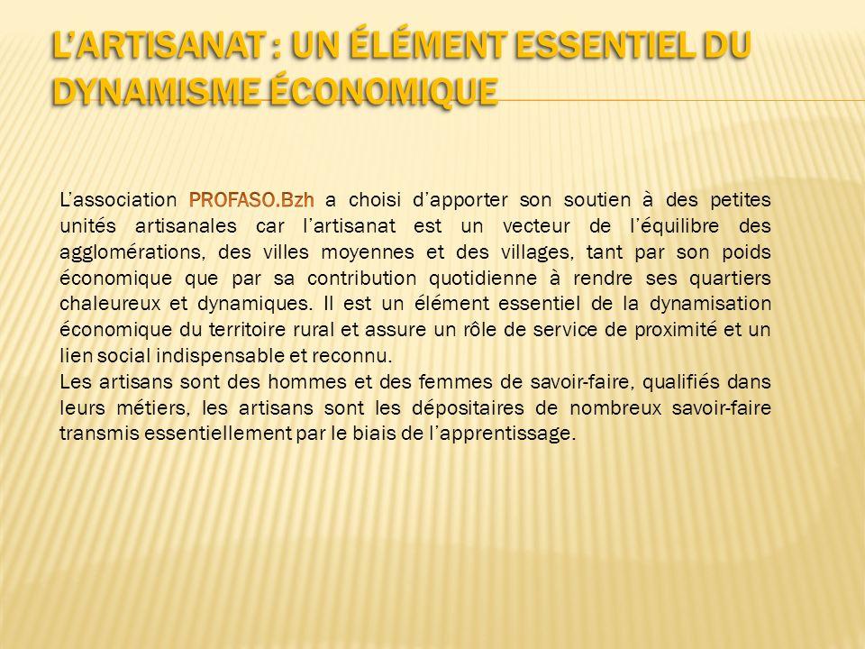 L'artisanat : Un élément essentiel du Dynamisme économique
