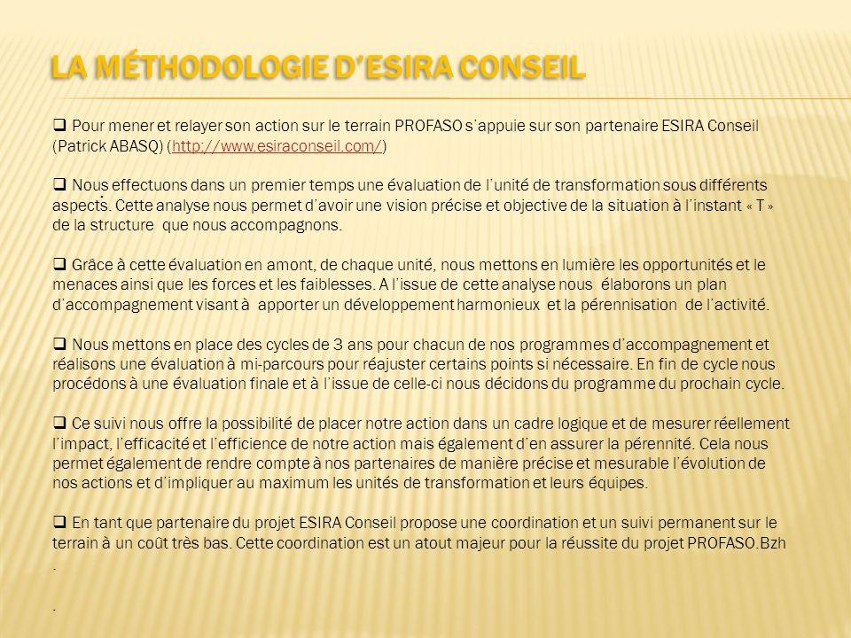 La méthodologie d'ESIRA Conseil
