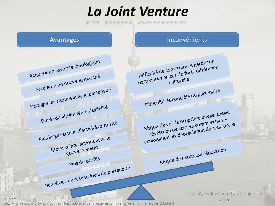 La Joint Venture Avantages Inconvénients