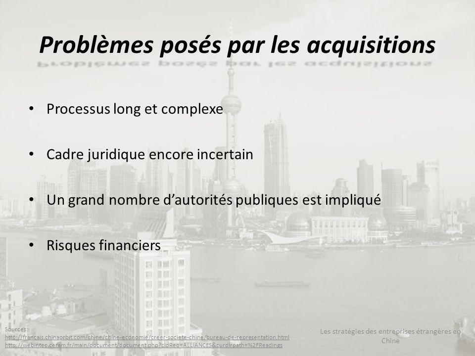 Problèmes posés par les acquisitions
