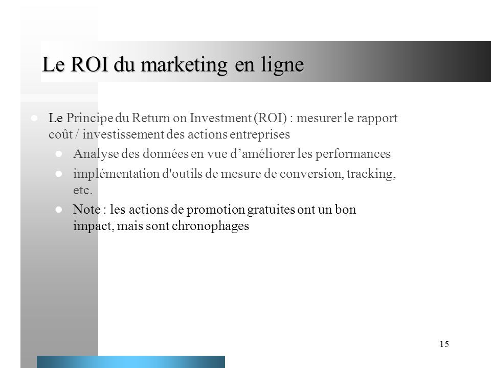 Le ROI du marketing en ligne