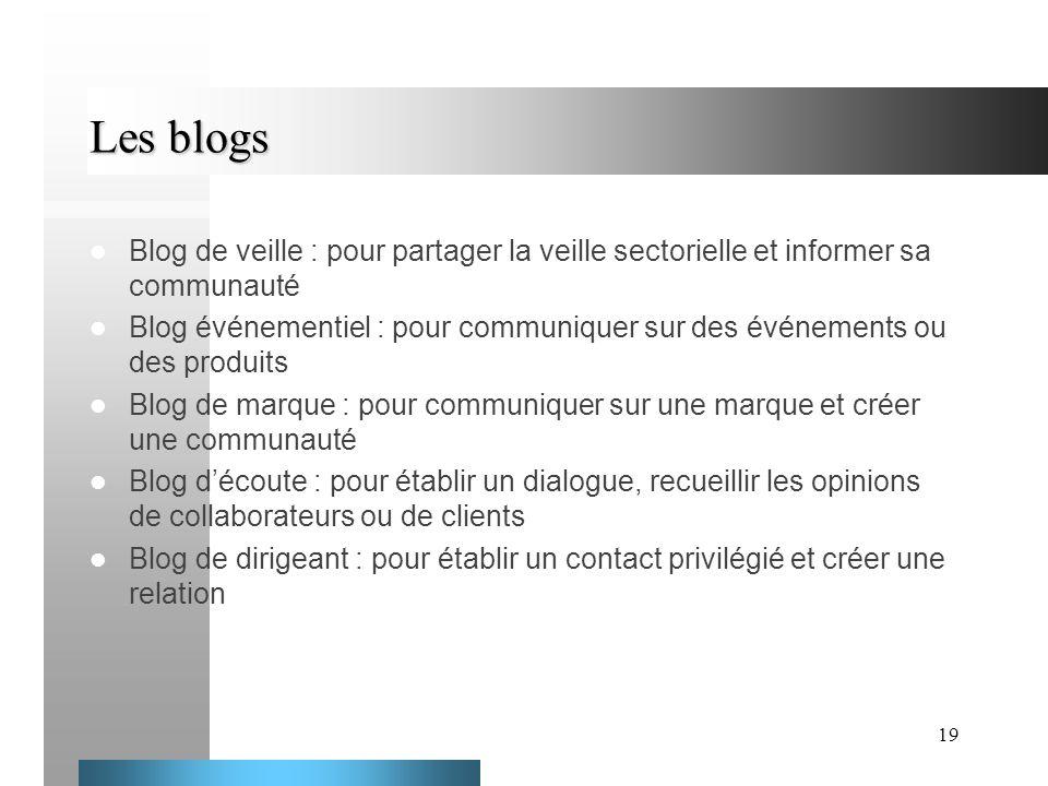 Les blogs Blog de veille : pour partager la veille sectorielle et informer sa communauté.