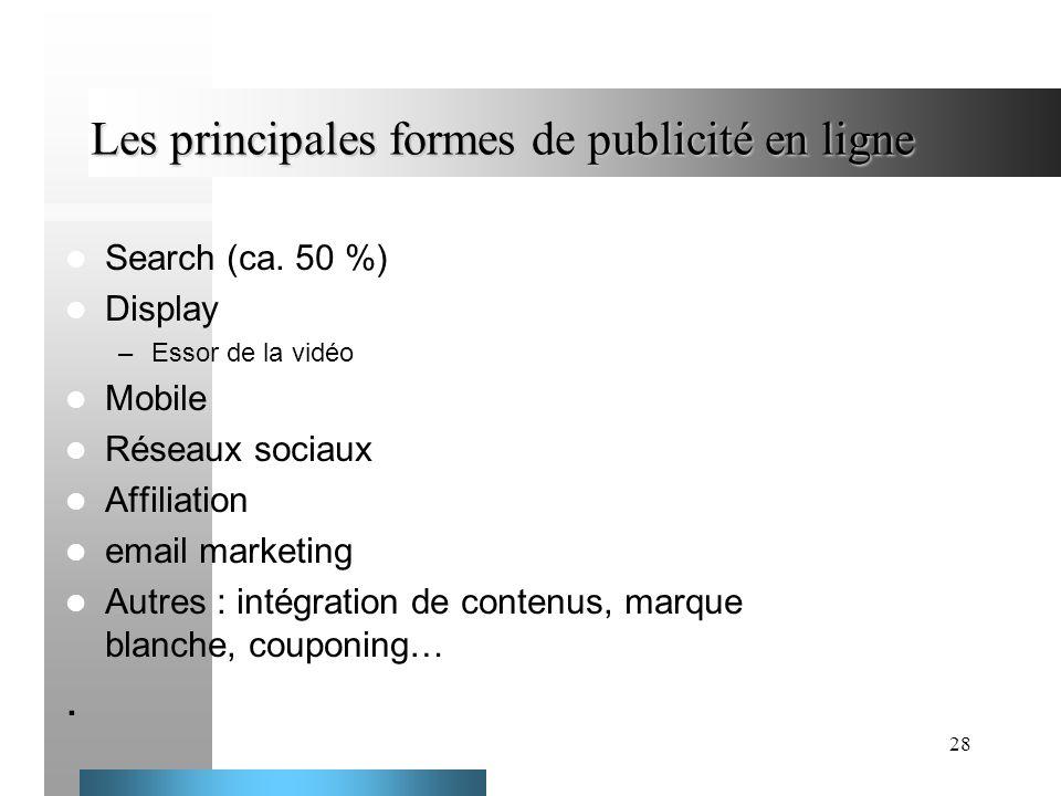 Les principales formes de publicité en ligne