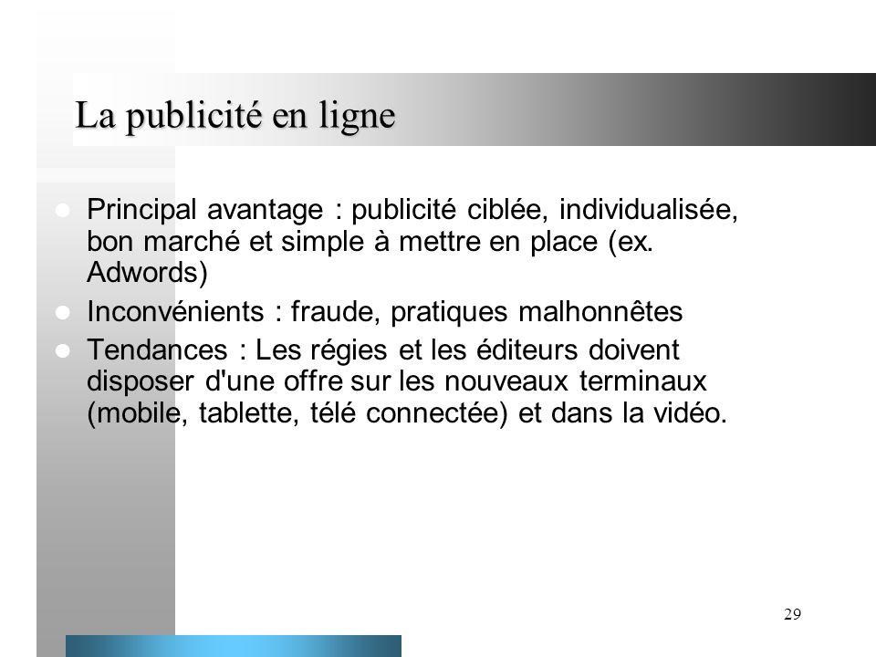 La publicité en ligne Principal avantage : publicité ciblée, individualisée, bon marché et simple à mettre en place (ex. Adwords)