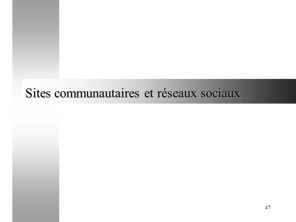 Sites communautaires et réseaux sociaux