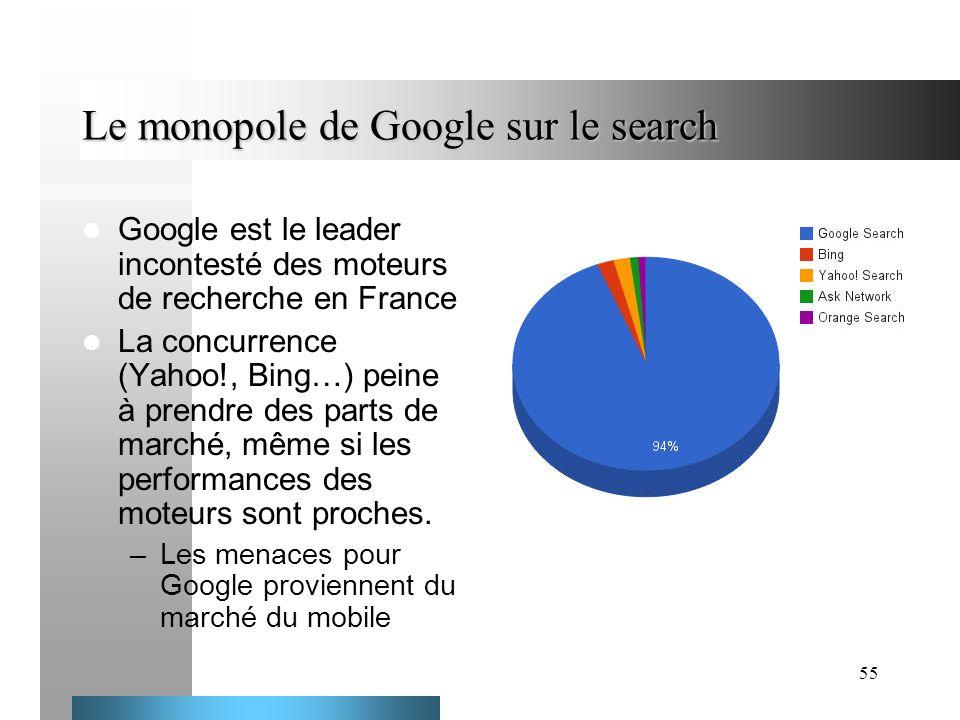 Le monopole de Google sur le search