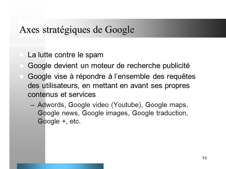 Axes stratégiques de Google