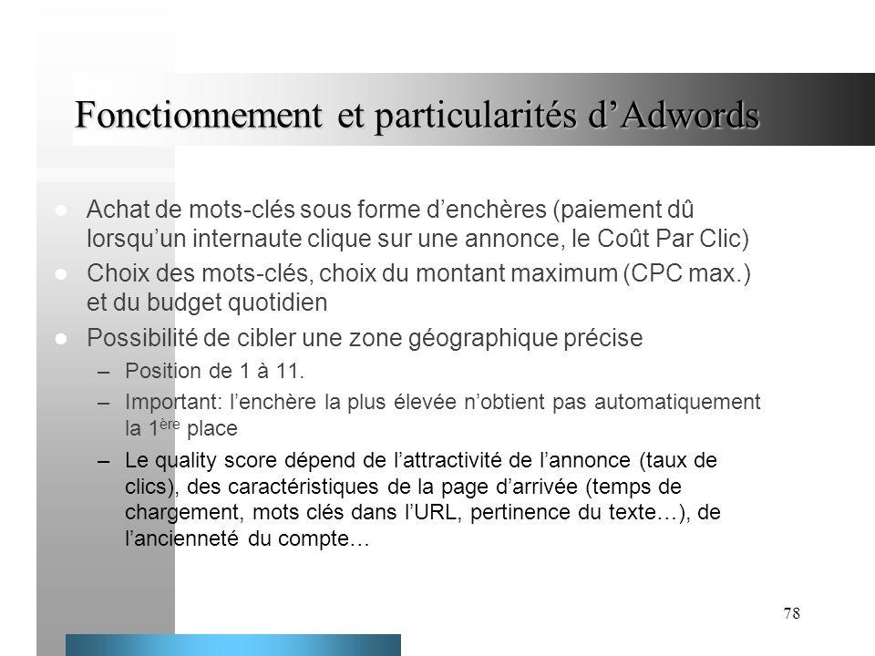 Fonctionnement et particularités d'Adwords