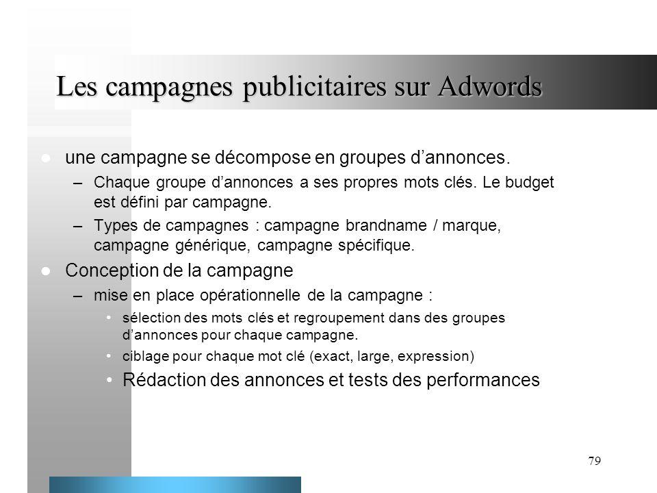Les campagnes publicitaires sur Adwords