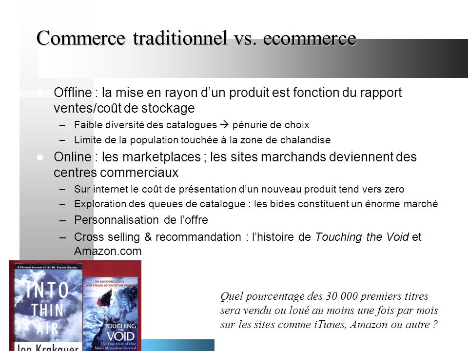 Commerce traditionnel vs. ecommerce