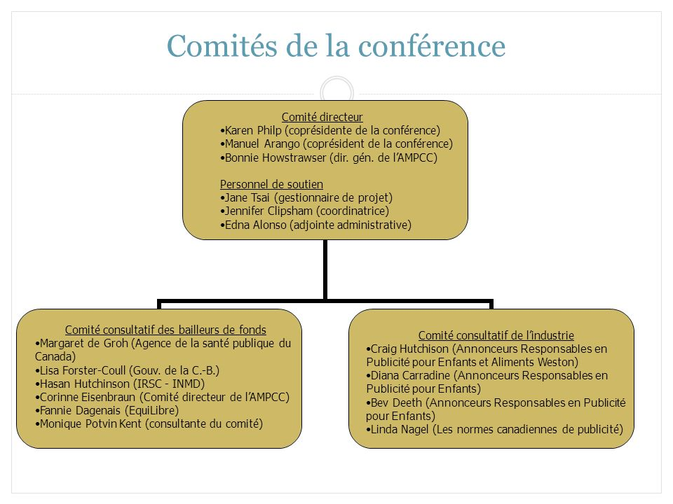 Comités de la conférence