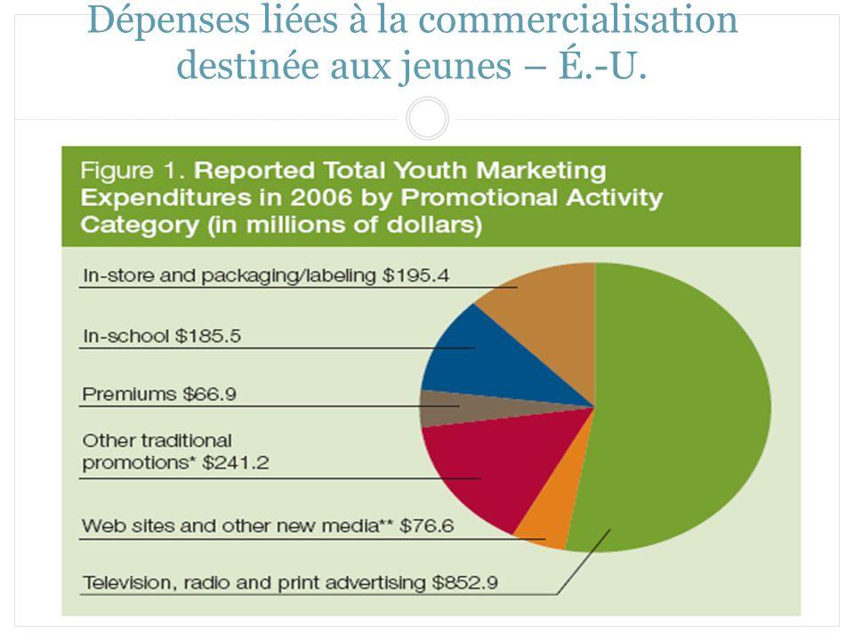 Dépenses liées à la commercialisation destinée aux jeunes – É.-U.