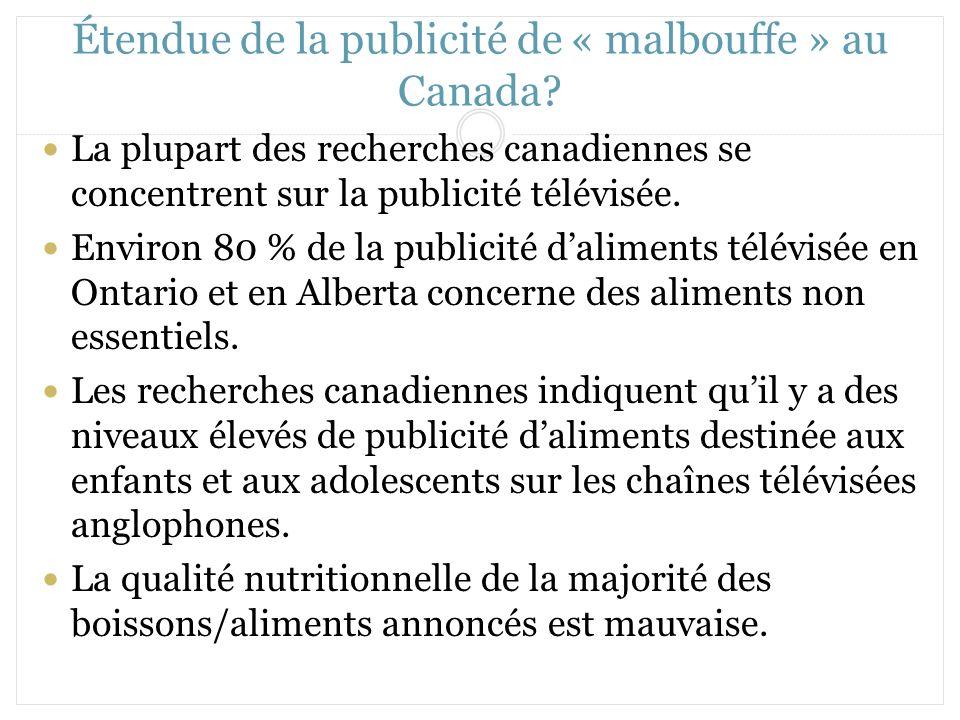 Étendue de la publicité de « malbouffe » au Canada
