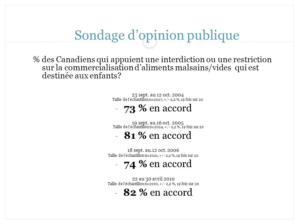 Sondage d'opinion publique