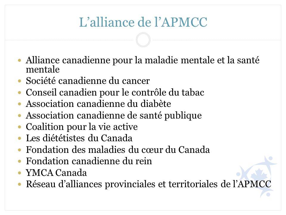L'alliance de l'APMCC Alliance canadienne pour la maladie mentale et la santé mentale. Société canadienne du cancer.