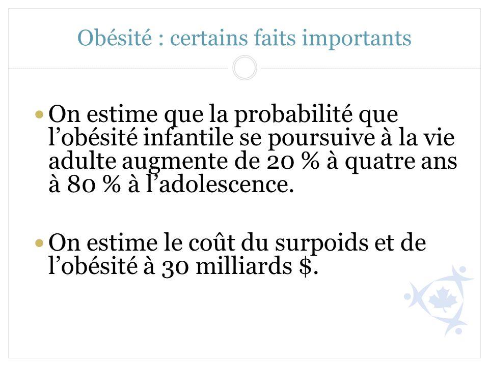 Obésité : certains faits importants