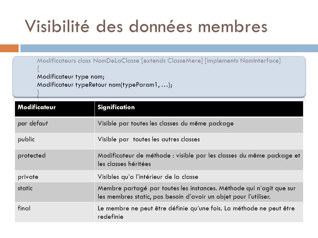 Visibilité des données membres