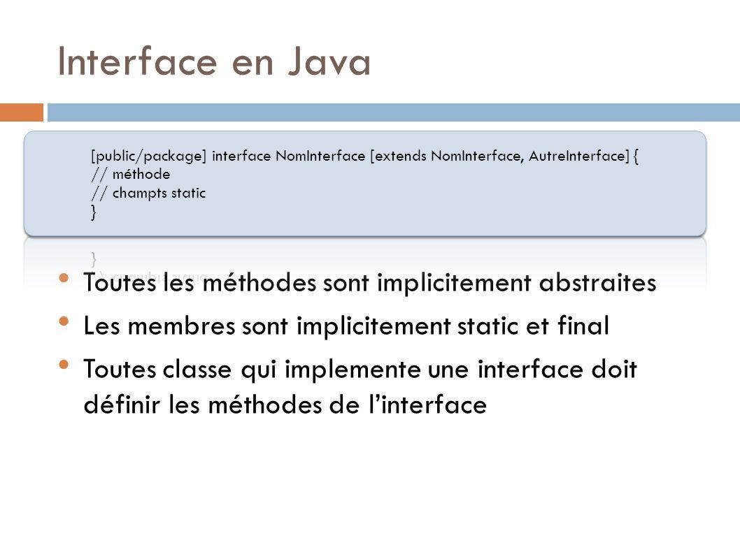 Interface en Java Toutes les méthodes sont implicitement abstraites