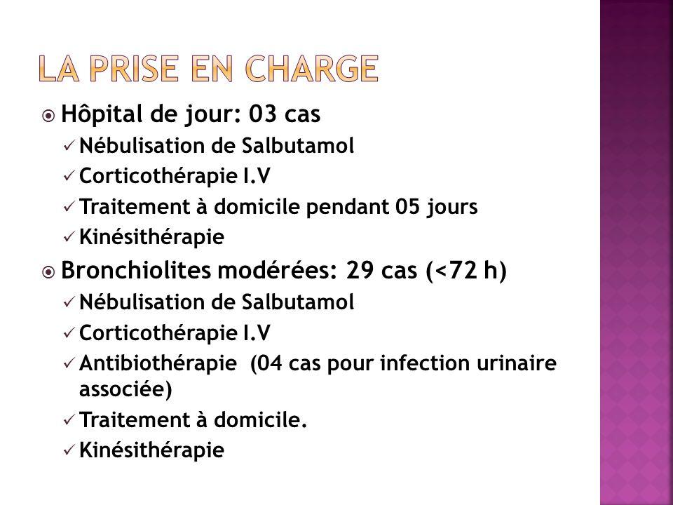 La prise en charge Hôpital de jour: 03 cas