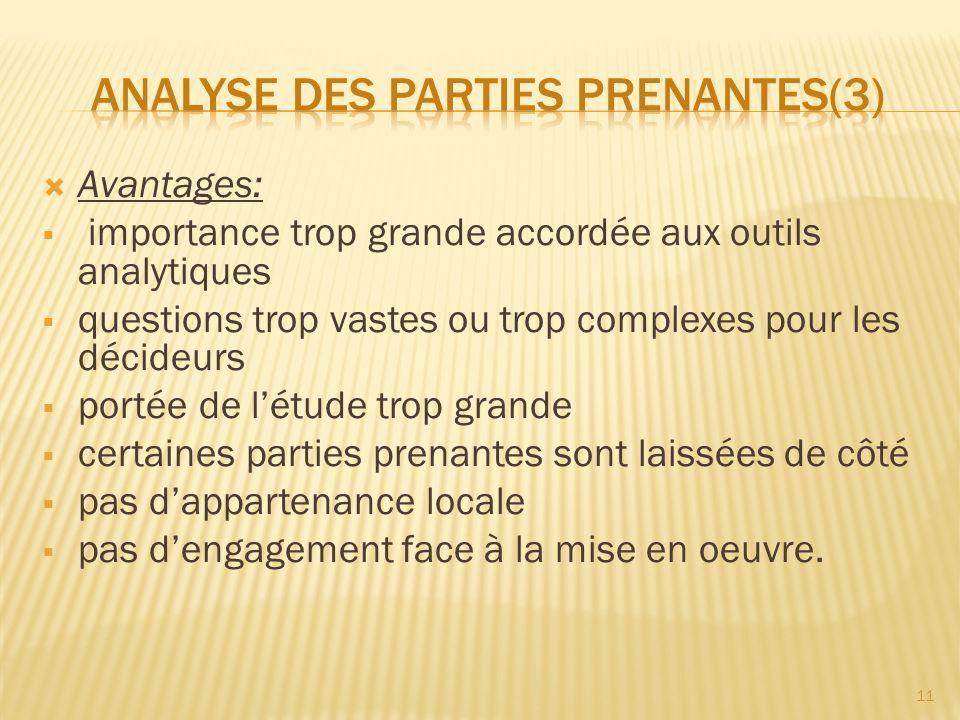 Analyse des parties prenantes(3)