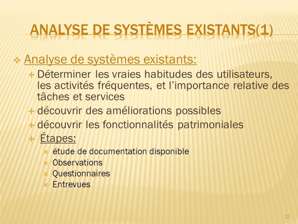 Analyse de systèmes existants(1)