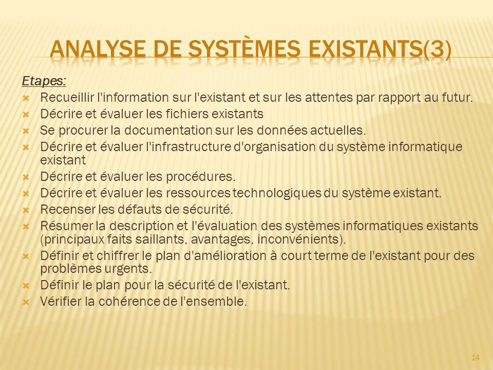 Analyse de systèmes existants(3)